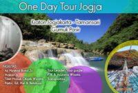 One Day TourJogja